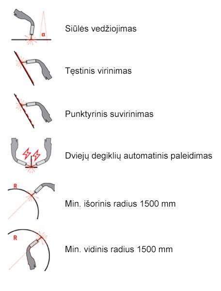 Lizard techniniai duomenys